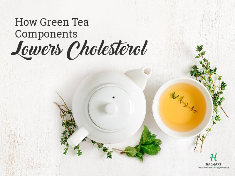 Green Tea for Cholesterol